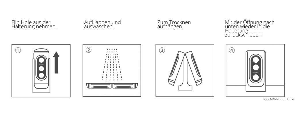 einfachstes-reinigen-vom-flip-hole